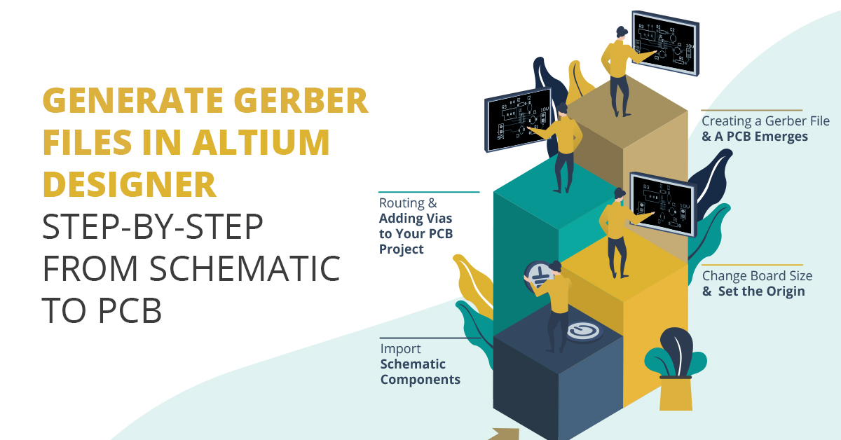 Generate Gerber Files in Altium Designer Step-by-Step from Schematic to PCB