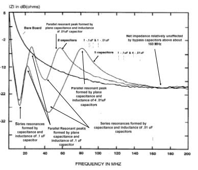 Screenshot of Plot of Impedance vs. Frequency