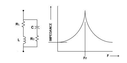 Screenshot of Parallel-tuned circuit