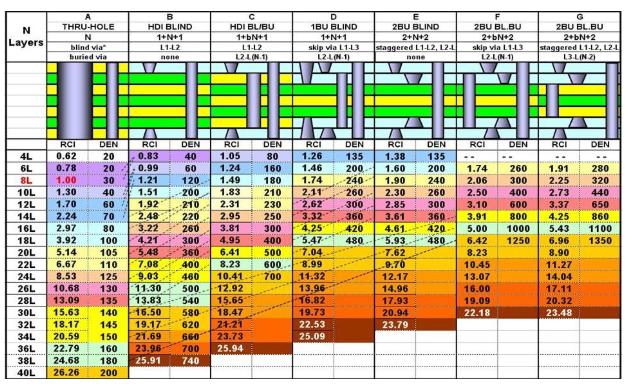 Screenshot of H versus HDI Price / Density Comparison
