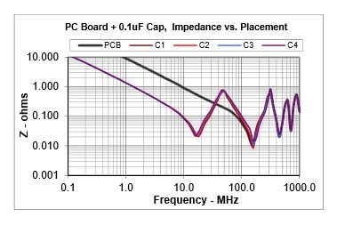 Screenshot of Graph of Impedance vs Frequency