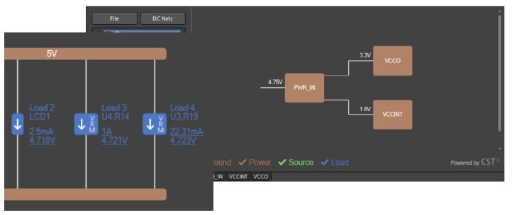 Multi-network PDN analysis setup