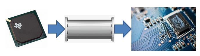 Gestión de datos y diseño de PCB