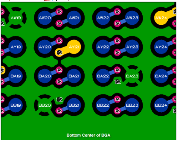 Screenshot of 'swing breakout' for a large 0.8mm BGA including a surface ground fill.