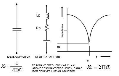 Screenshot of Ideal and real capacitors