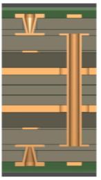 Fortgeschrittenes HDI-Design: ABBILDUNG 4 Versetzte Via's werden nur je über eine Lage versetzt