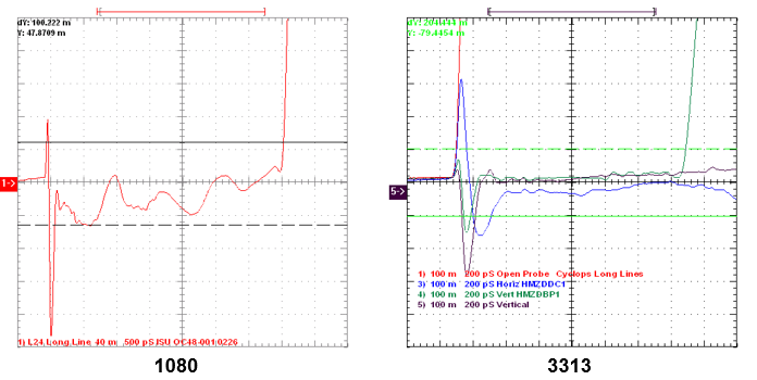 Screenshot of Impedance vs length for trace on 1080 glass vs 3313 glass