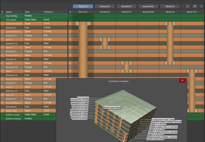 Screenshot of a PCB stackup in Altium Designer