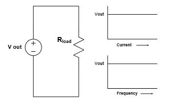 Screenshot of Diagram of an ideal power supply