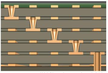 Construcción de tipo HDI multicapa que conecta con una vía enterrada
