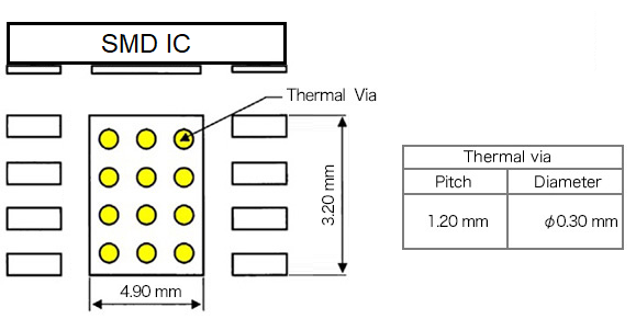 Spacing and thermal vias on a circuit board