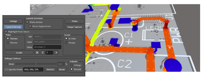 Powerful Visualization Features with the PDN Analyzer
