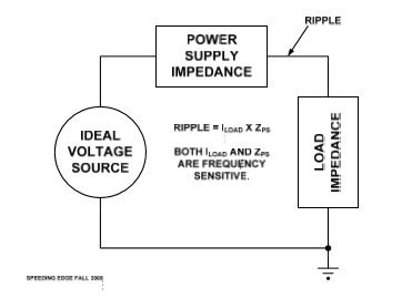 Screenshot of diagram of a real power supply