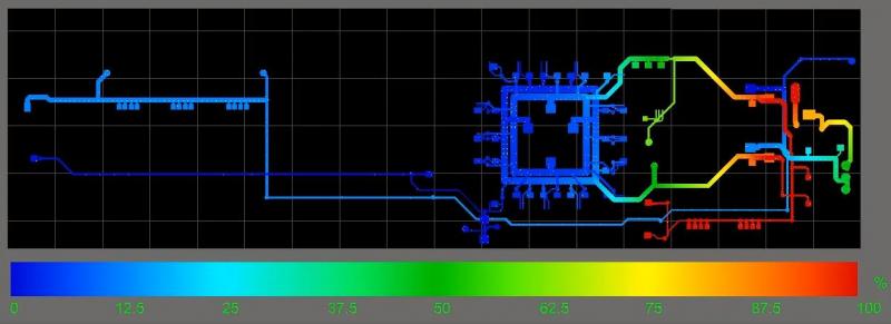 Résultat d'une analyse avec PDN Analyzer dans Altium Designer.
