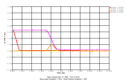 Screenshot of waveforms when driven line in fig. 6 switches