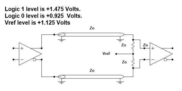 Screenshot of an original LVDS Circuit
