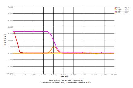 Figura 8. Formas de onda cuando la línea conducida de la figura 6 cambia
