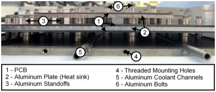 PCB test fixture for evaporative cooling