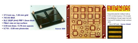 Screenshot of a. Flip chip substrates and b. Telecom