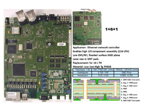 Screenshot of high reliability telecom board for a triple OC-192 (10 Gb/s) optical network controller