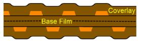 Conduttori sfalsati in una striscia flessibile, utilizzabile in una progettazione rigid flex
