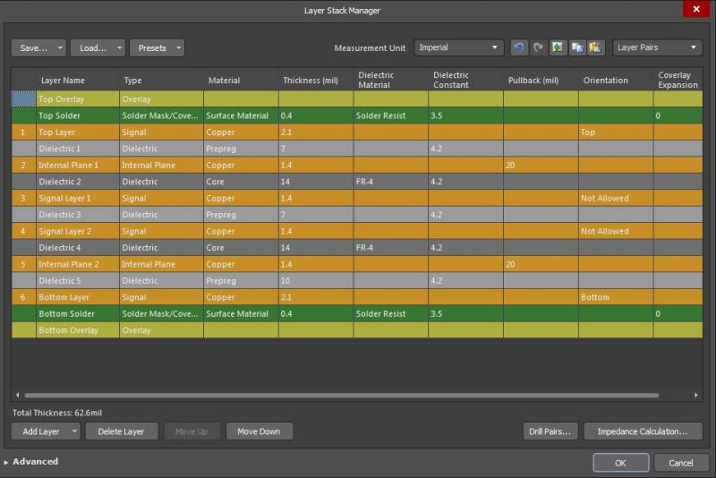 Control de impendancia: gestor de apilamiento de capas en Altium Designer