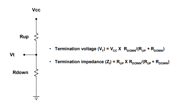 Thevenin Parallel Termination Network
