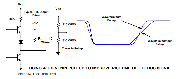 Thevenin Termination Used as a Pullup