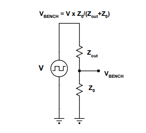 Equivalent Circuit of Driver and Transmission Line at T0