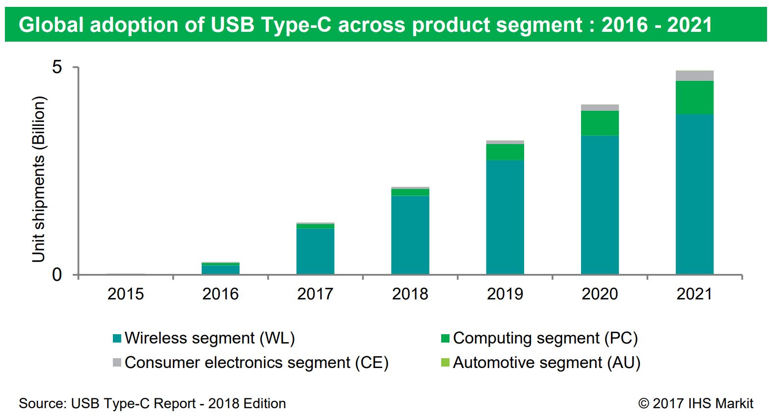 ucb investment flexible variable rate 2021