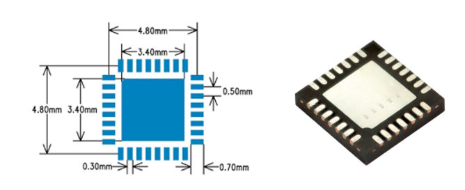 QFN 5 mm x 5 mm package of the LPC845M301JHI33Y microcontroller that was initially suggested for use