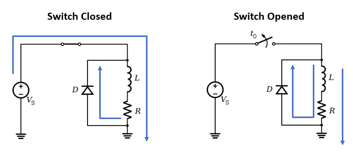 Why You Should Use A Flyback Diode In A Relay To Prevent Electrical Noise Pcb Design Blog Altium