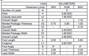 The full table of package dimensions available in the datasheet showing minimum, nominal, and maximum values for the SOT23 package.