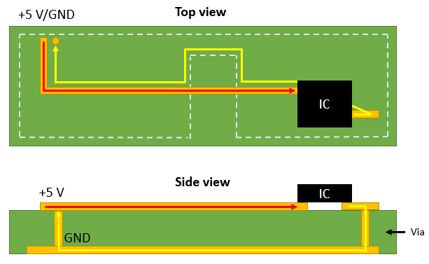 Return path in a PCB with a ground plane gap