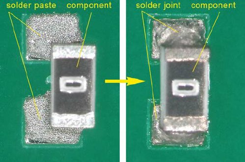 SMT process defects during reflow soldering
