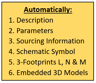 1 - Description, 2 - Parameters, 3 - Sourcing Information, 4 - Schematic Symbol, 5 - 3-Footprints L N and M, 6 - Embedded 3D Models