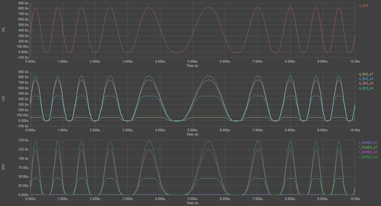 Frequency modulation simulation results