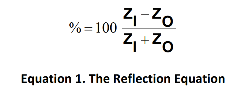 Percentage of reflection = 100 * (ZI - ZO) / (ZI + ZO)