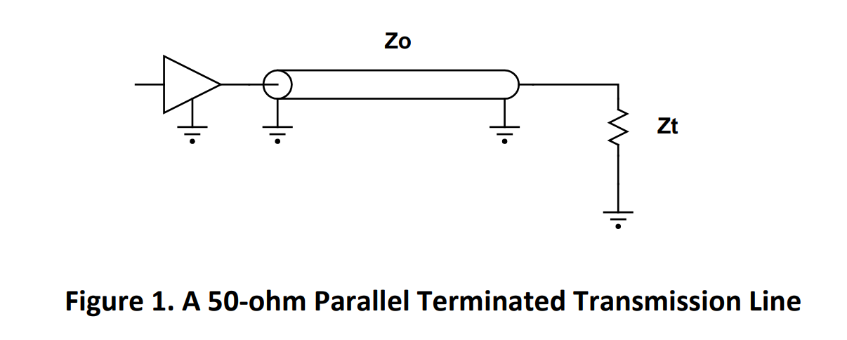 Illustration showing a transmission line terminated with a Zt resistor