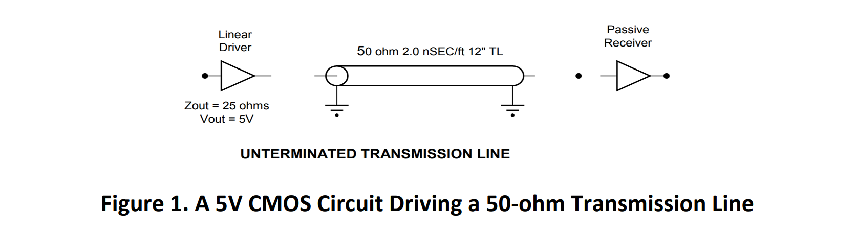 Figure 1. A linear divider connected to an unterminated transmission line connected to a passive receiver