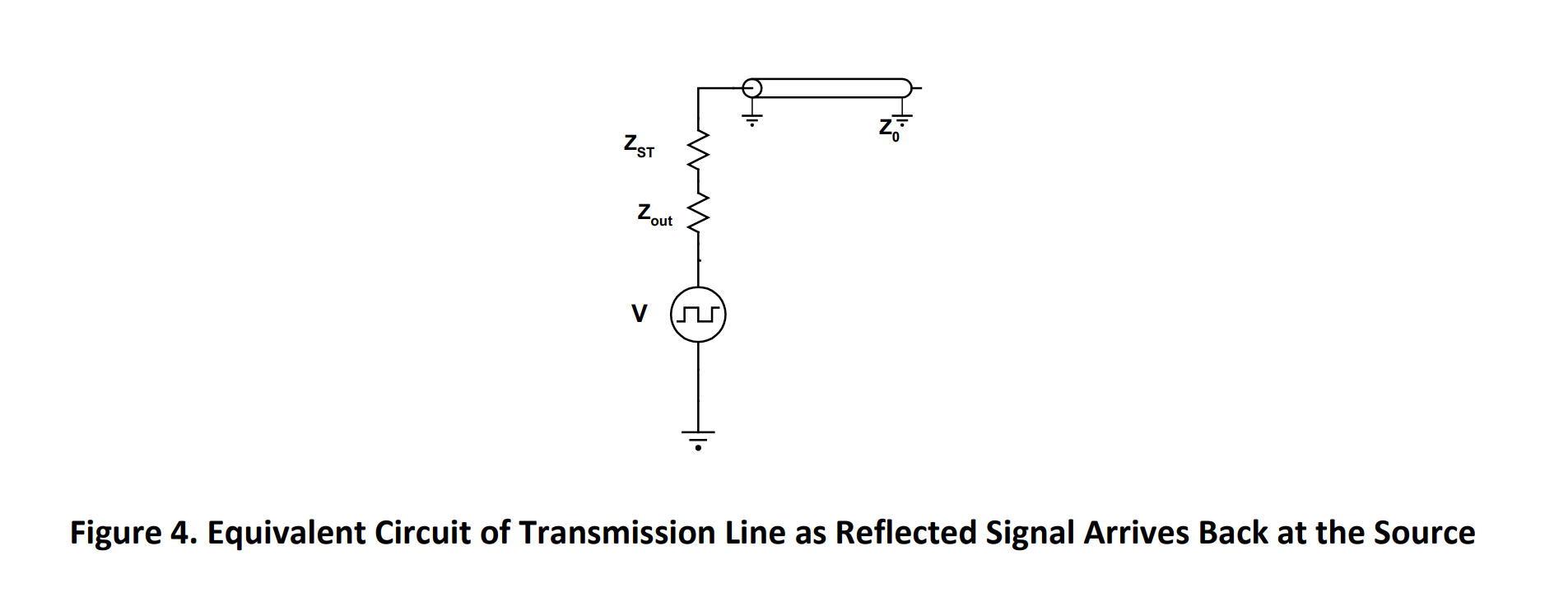 Figure 4. The signal voltage source with two impedance resistors in series to the start of the transmission line form the equivalent circuit seen by the reflected signal