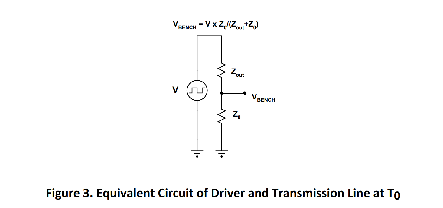 A Thevenin equivalent circuit of the driver and transmission line at the initial time T₀, showing a signal voltage source connected to a voltage divider, the middle point of which is our bench voltage