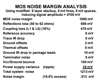 Noise Margin Analysis with 8 mil-spacing