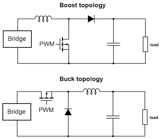 PFC circuit design with boost and buck topology