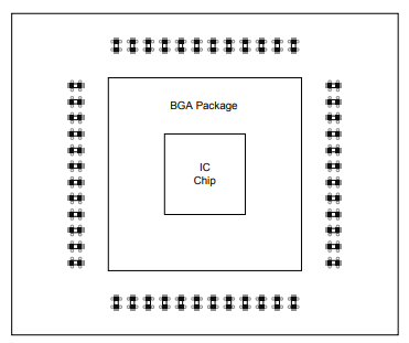 2000 Pin IC Package with IDC Capacitors