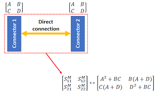 2x thru de-embedding with ABCD parameters